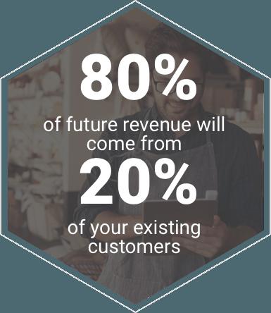 increase_profitability
