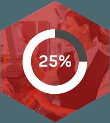 25-precent-more-sales